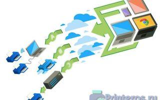 Google cloud print. Как пользоваться виртуальным принтером от Гугл?