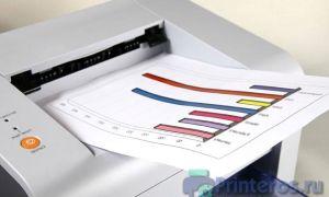 Выбор цветного лазерного принтера для дома и офиса (сентябрь 2019)