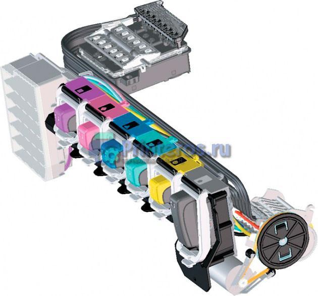 Схема работы струйного принтера