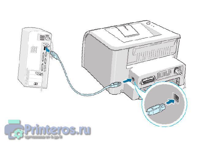 Схема подключения принтера к компьютеру