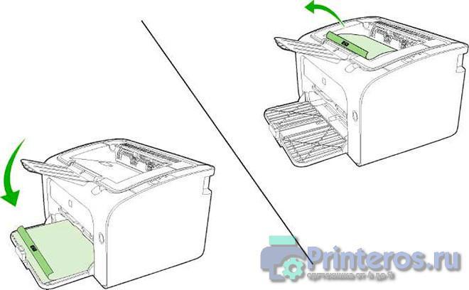 Принцип двусторонней печати на принтере вручную