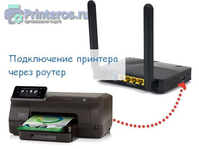 https://printeros.ru/wp-content/uploads/2017/02/shema_podklyucheniya_printera_k_routeru.jpg
