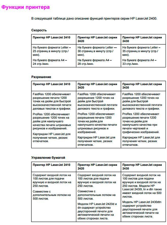 Сравнительная таблица серии HP 2410
