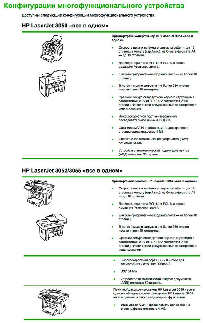 Сравнительная таблица серии HP LJ 3055